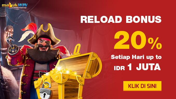 Mabukwin Situs Slot Online Terbaik Indonesia